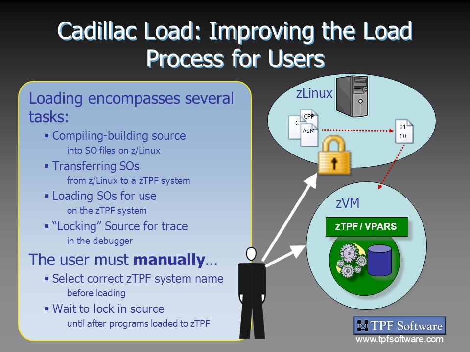Cadillac Load: Improving the Load Process for Users