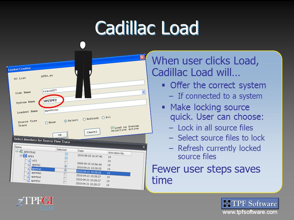 Cadillac Load When user clicks Load, Cadillac Load will…