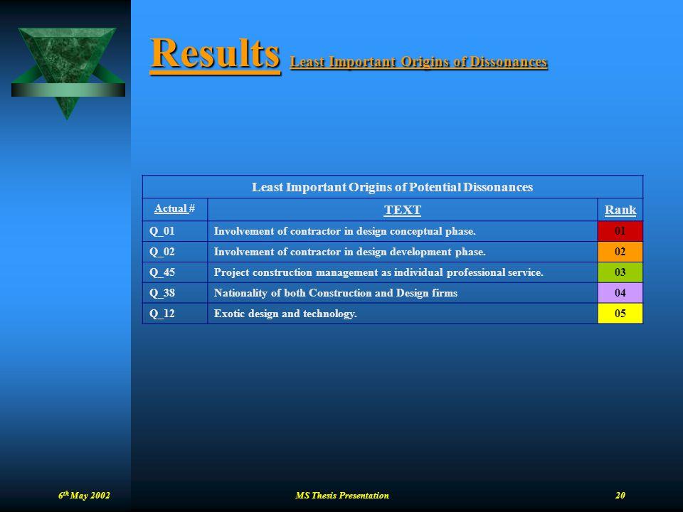 Results Least Important Origins of Dissonances