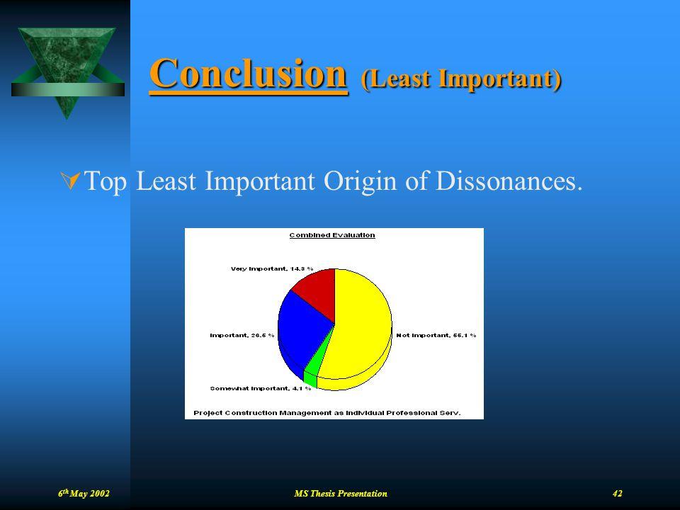 Conclusion (Least Important)