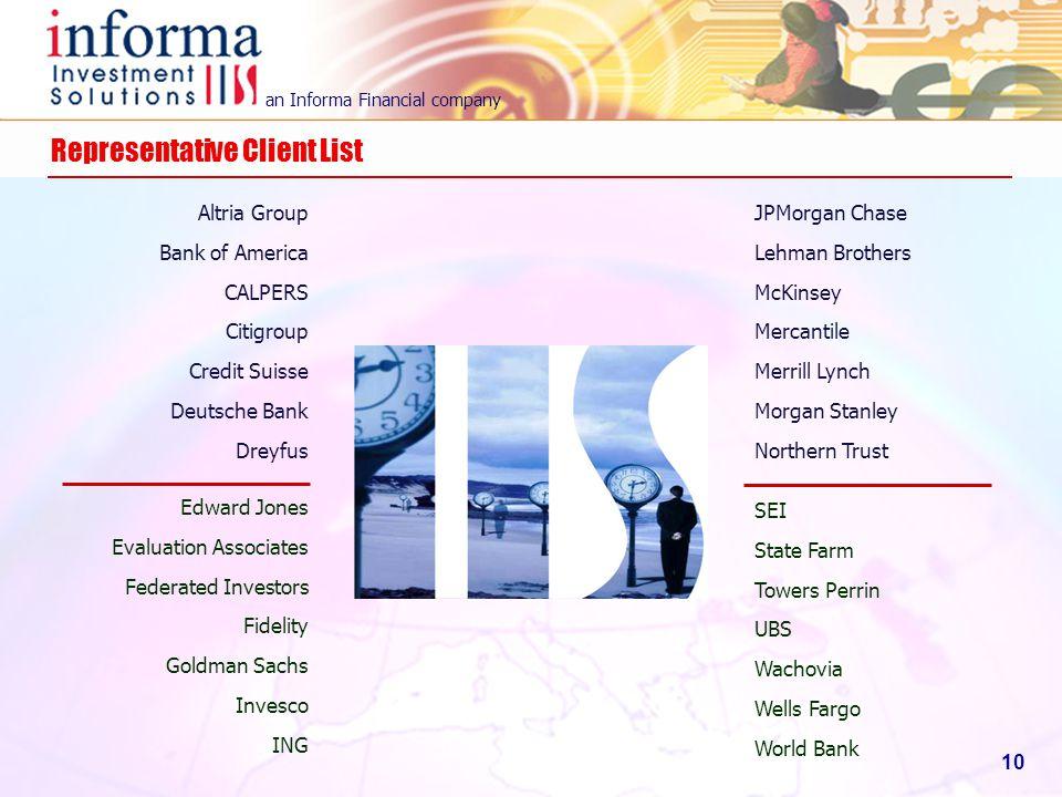 Representative Client List
