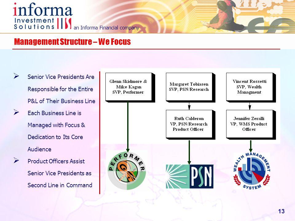 Management Structure – We Focus