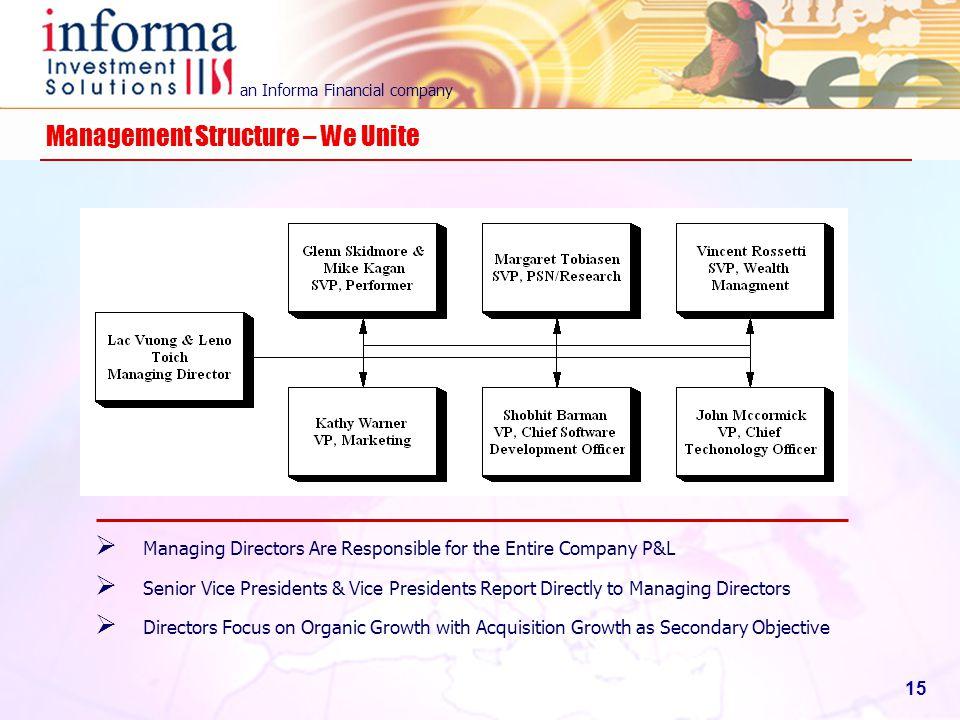 Management Structure – We Unite