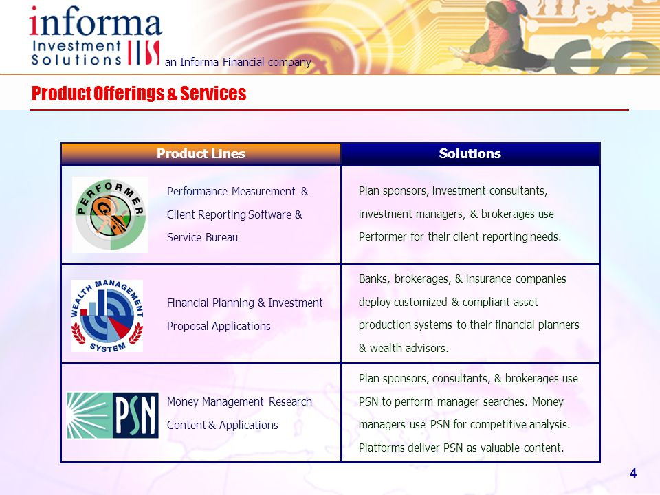 Product Offerings & Services
