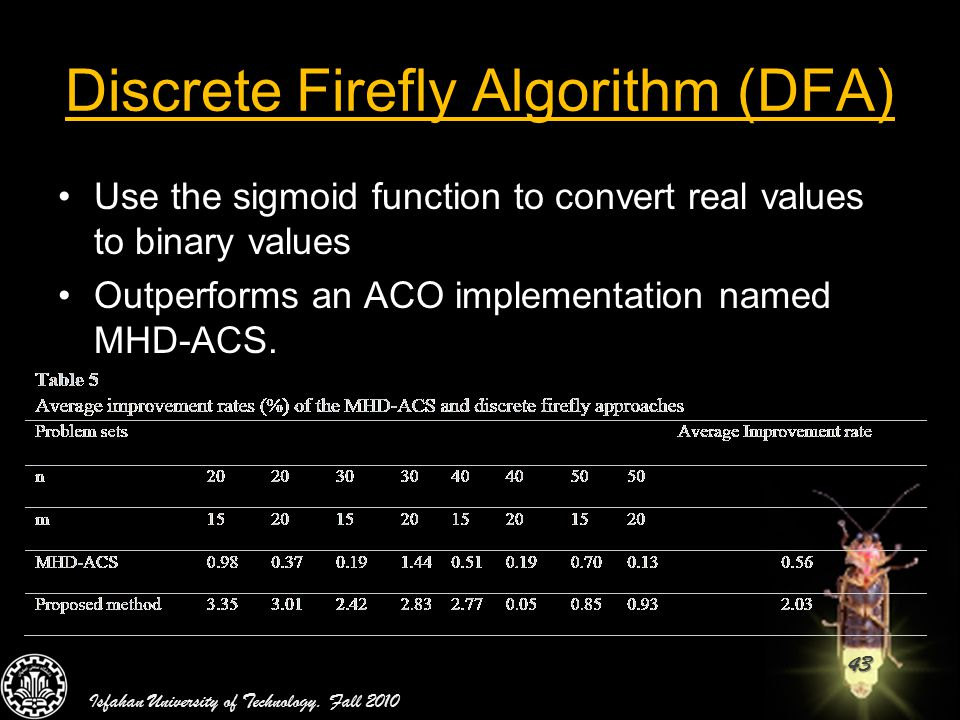 Discrete Firefly Algorithm (DFA)