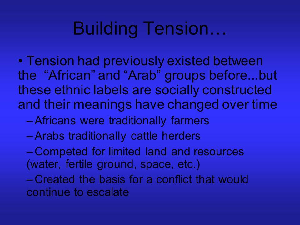 Building Tension…