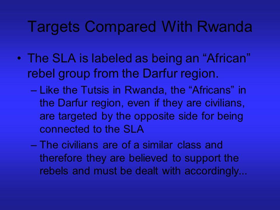 Targets Compared With Rwanda