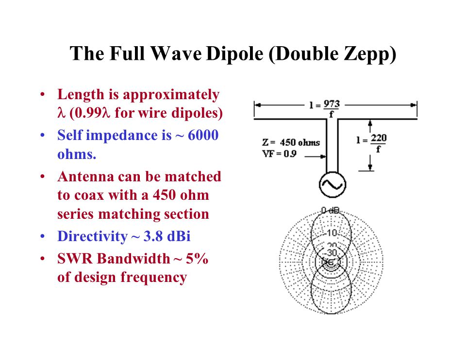 The Full Wave Dipole (Double Zepp)