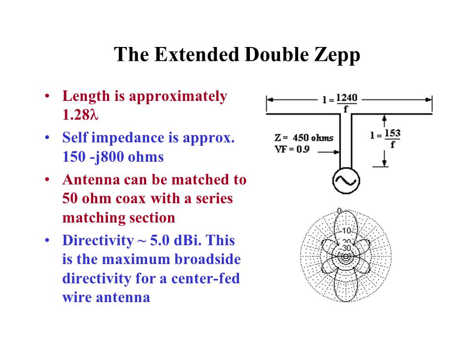 The Extended Double Zepp