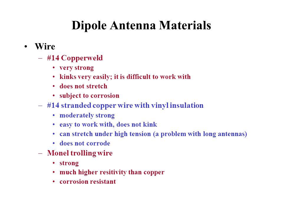Dipole Antenna Materials