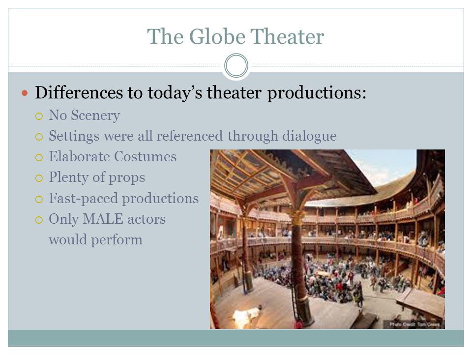 The Globe Theater Differences to today's theater productions: