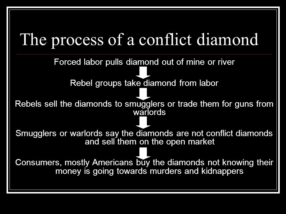 The process of a conflict diamond