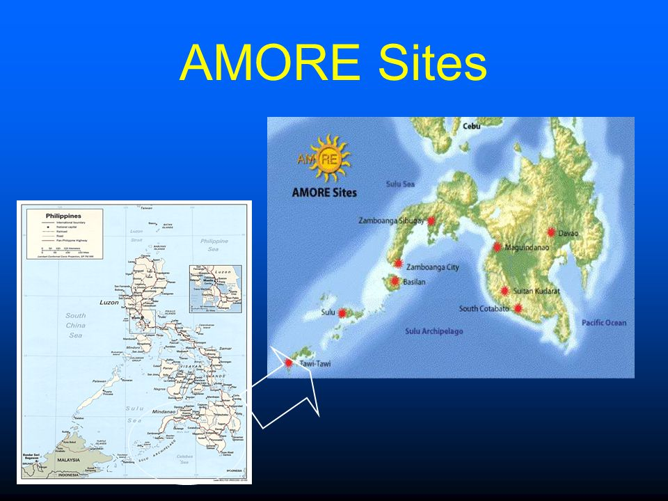 AMORE Sites
