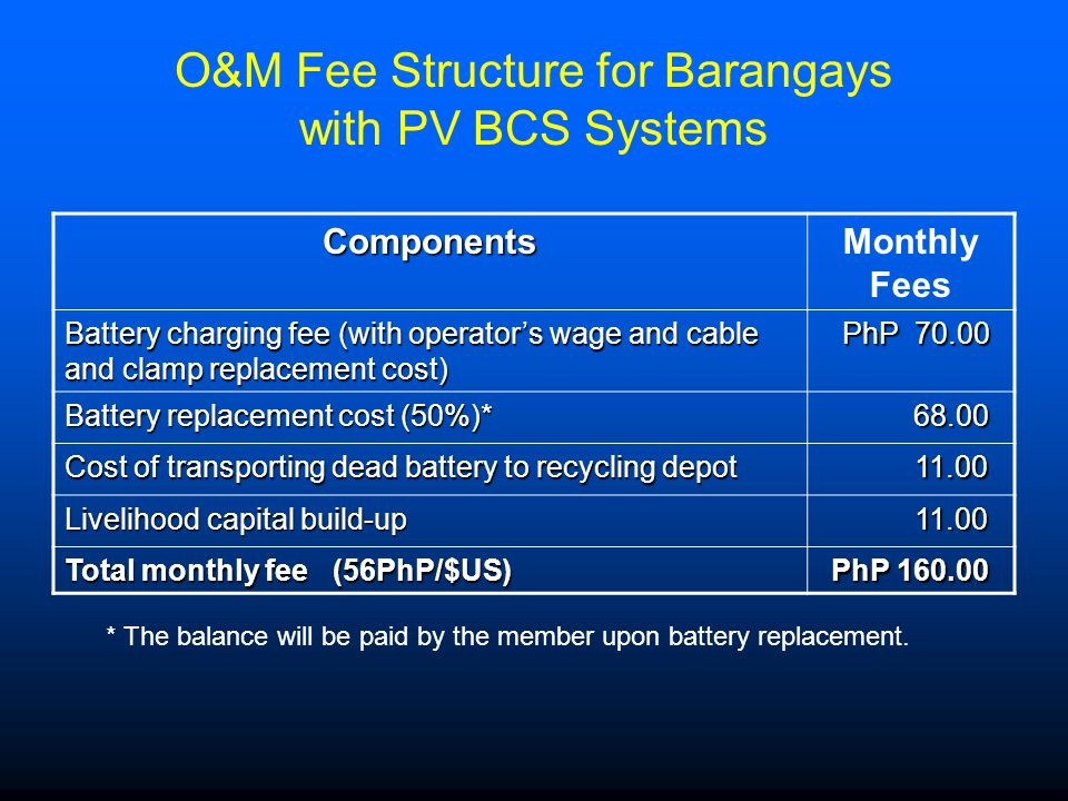 O&M Fee Structure for Barangays with PV BCS Systems