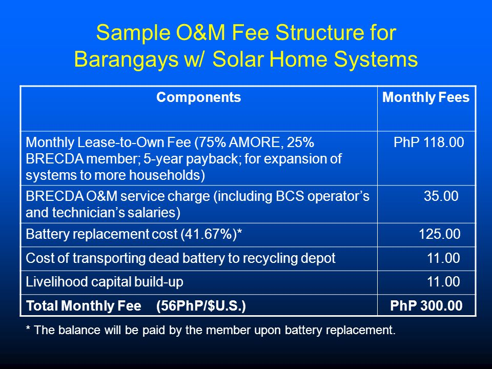 Sample O&M Fee Structure for Barangays w/ Solar Home Systems