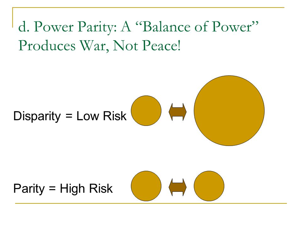 d. Power Parity: A Balance of Power Produces War, Not Peace!