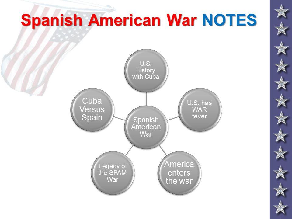 Spanish American War NOTES