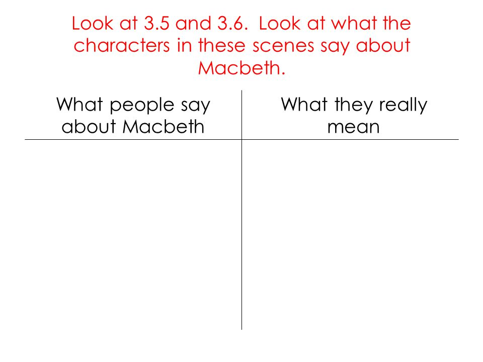 What people say about Macbeth