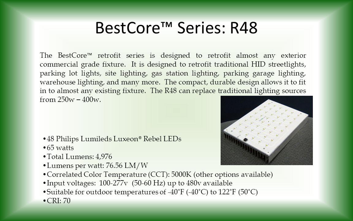 BestCore™ Series: R48