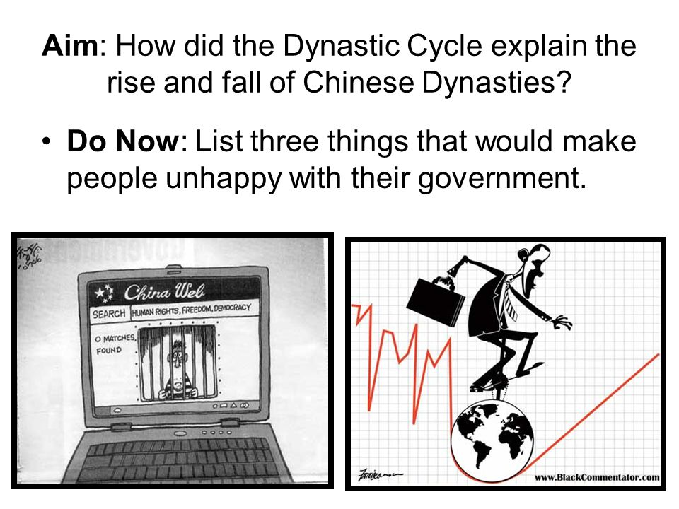 Aim: How did the Dynastic Cycle explain the rise and fall of Chinese Dynasties