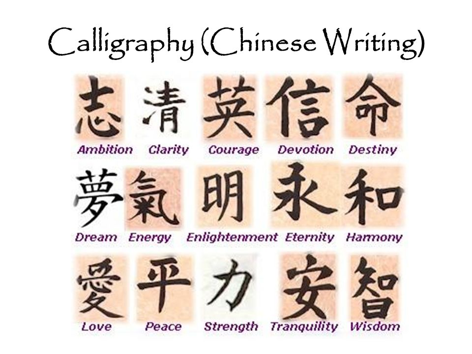 Calligraphy (Chinese Writing)