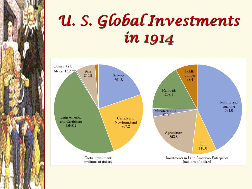 U. S. Global Investments in 1914