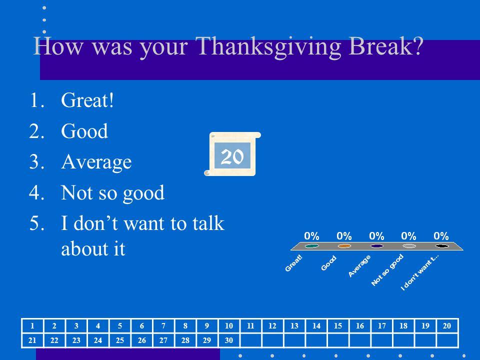 How was your Thanksgiving Break