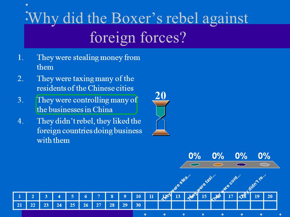 Why did the Boxer's rebel against foreign forces