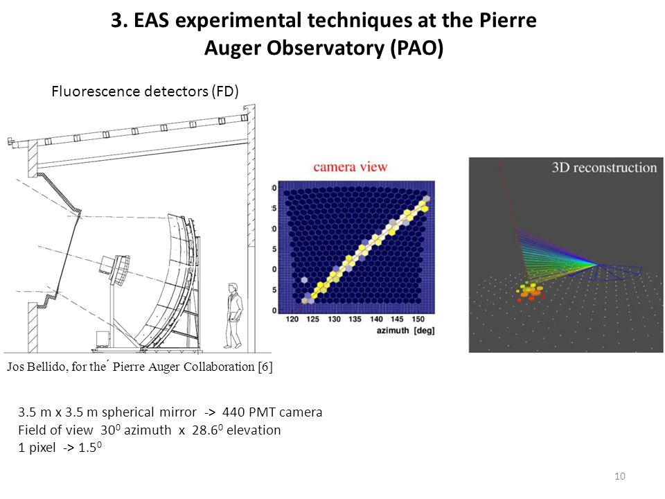 3. EAS experimental techniques at the Pierre Auger Observatory (PAO)