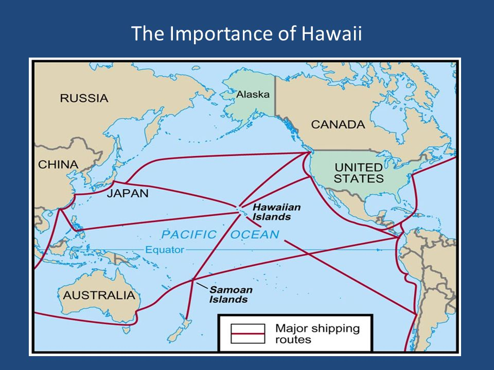 The Importance of Hawaii