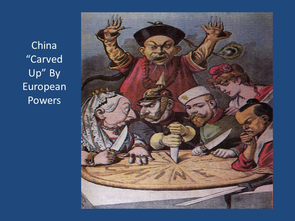 China Carved Up By European Powers