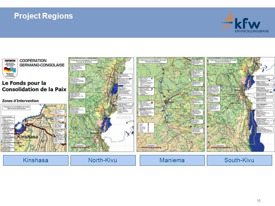 Project Regions Kinshasa North-Kivu Maniema South-Kivu
