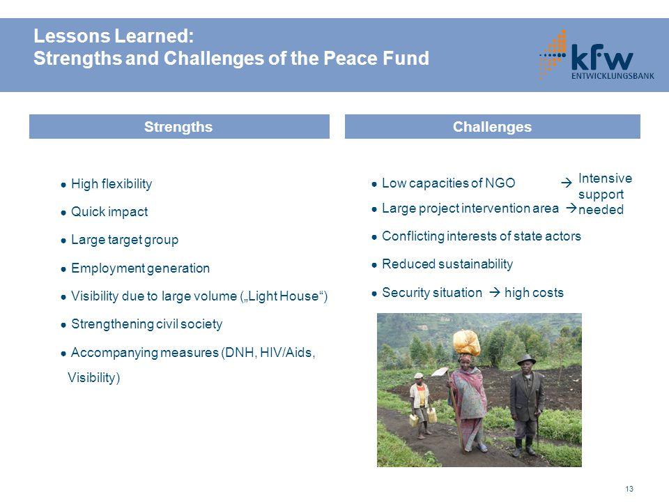 Lessons Learned: Strengths and Challenges of the Peace Fund