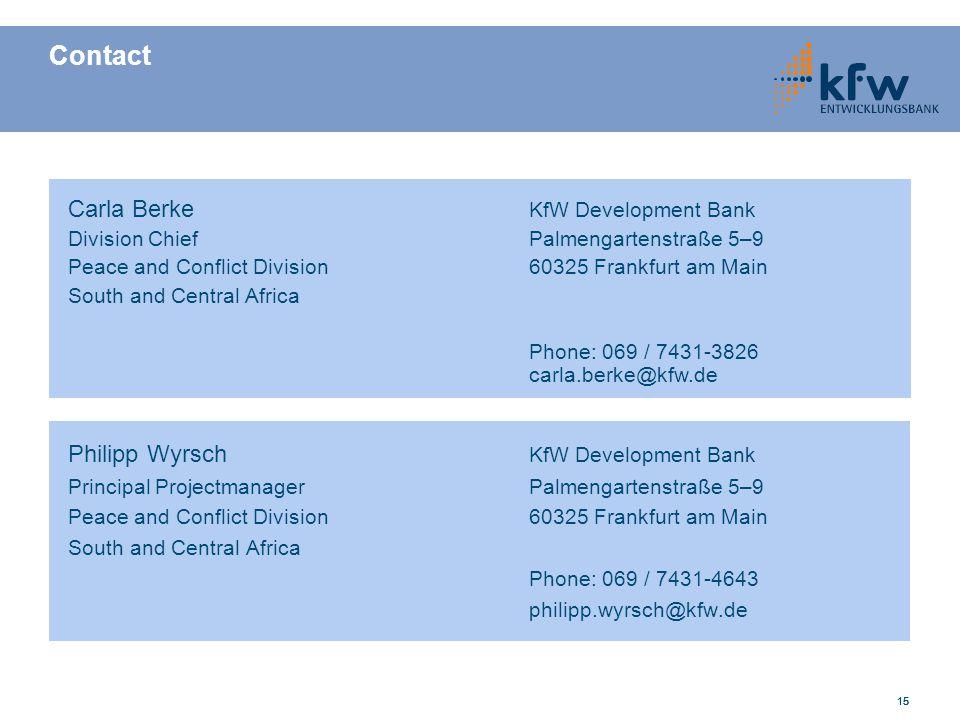 Contact Carla Berke KfW Development Bank