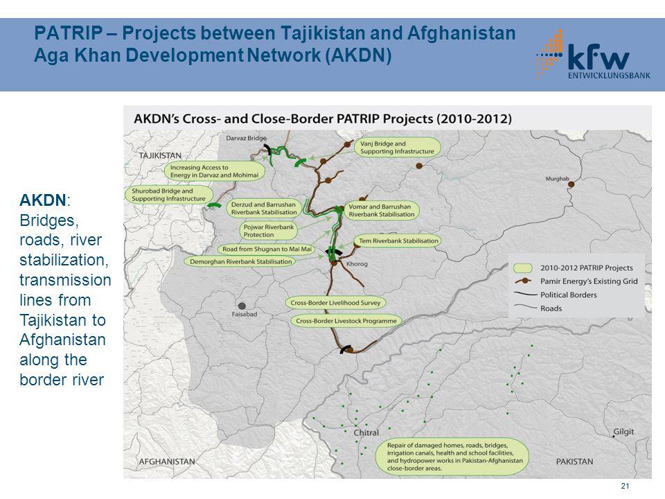 PATRIP – Projects between Tajikistan and Afghanistan Aga Khan Development Network (AKDN)