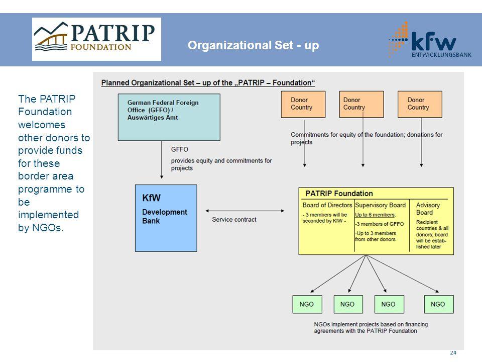 Organizational Set - up