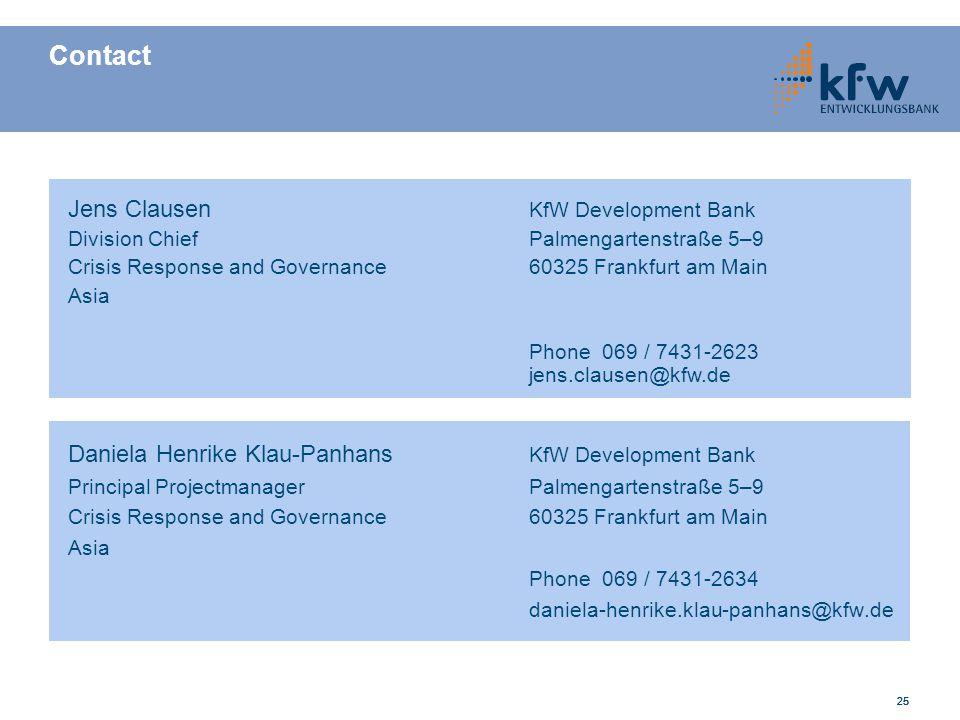 Contact Jens Clausen KfW Development Bank
