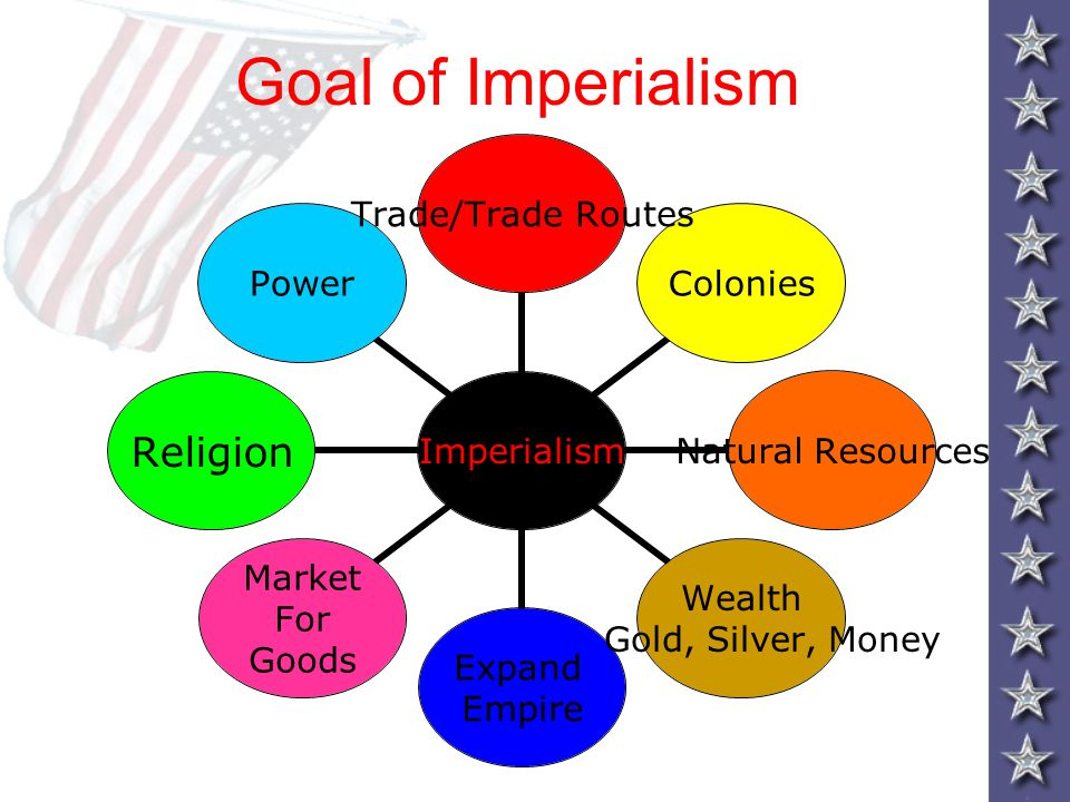 Goal of Imperialism