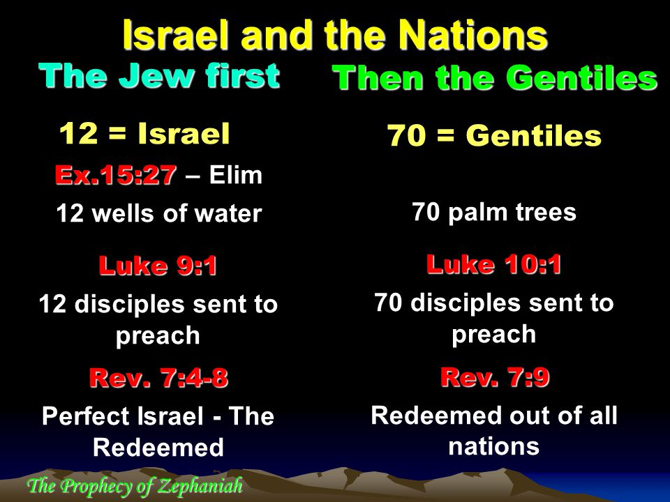 Israel and the Nations The Jew first Then the Gentiles 12 = Israel