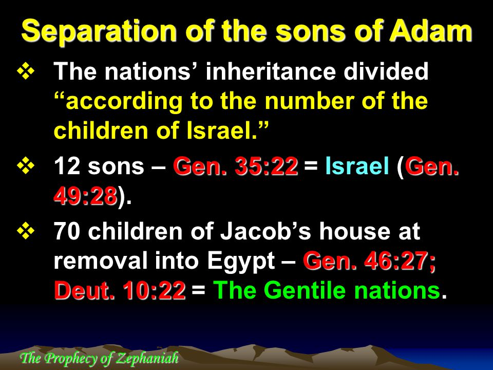 Separation of the sons of Adam