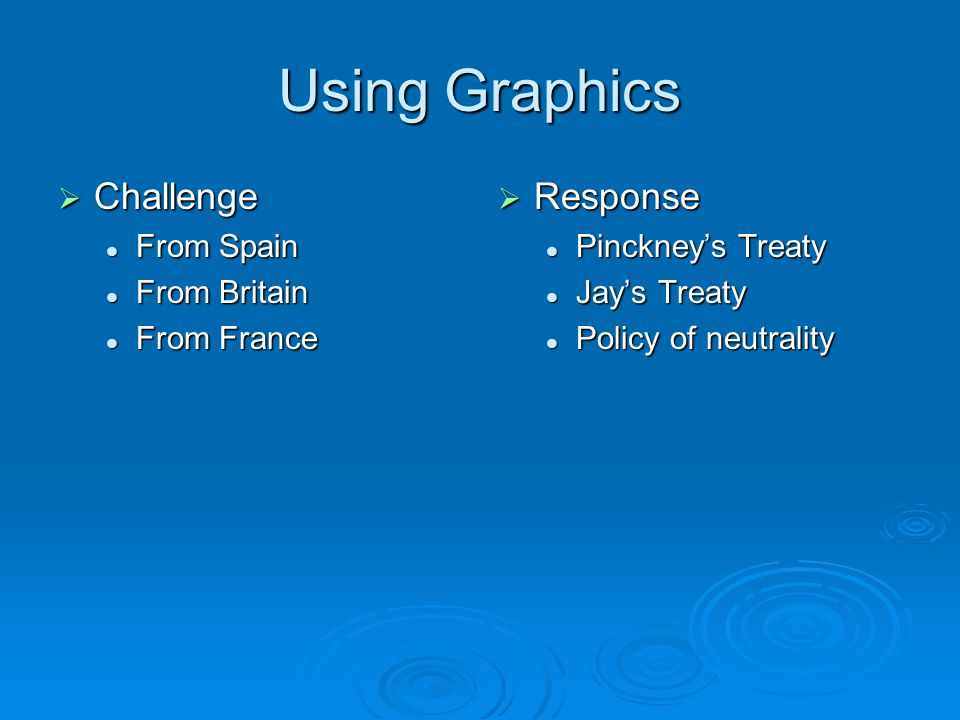 Using Graphics Challenge Response From Spain From Britain From France
