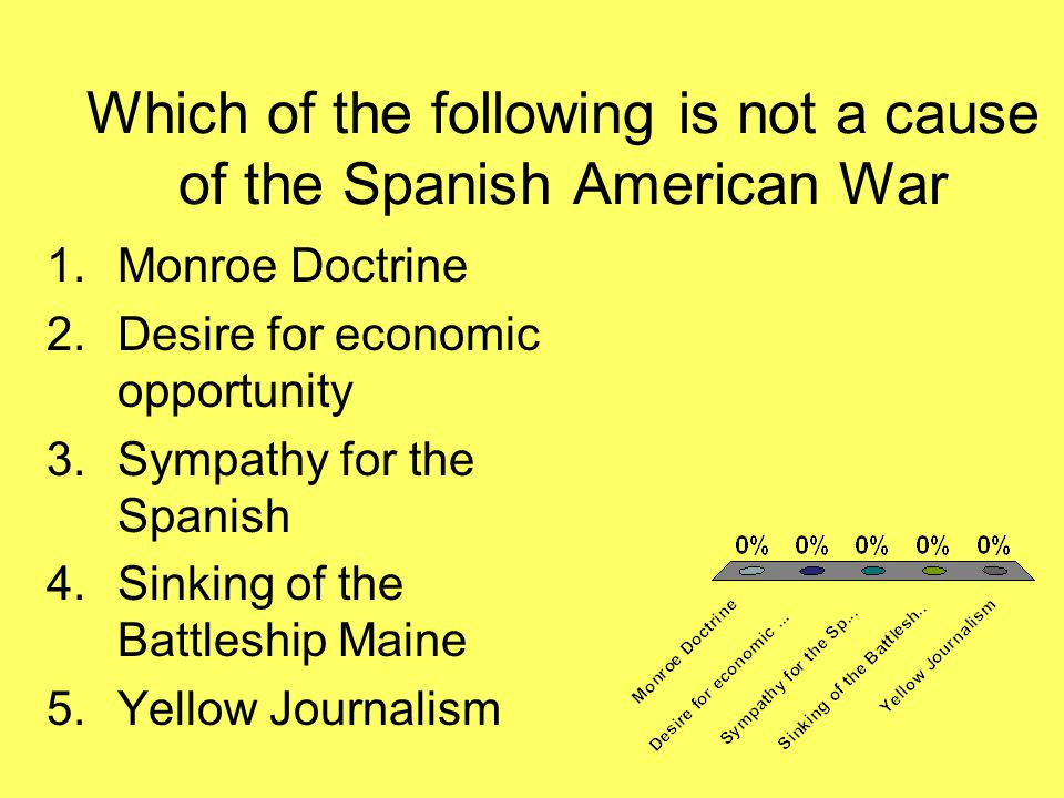 Which of the following is not a cause of the Spanish American War