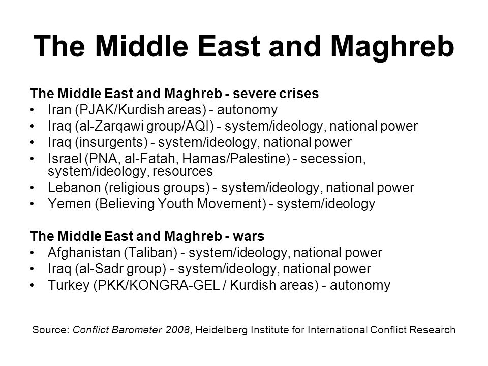 The Middle East and Maghreb