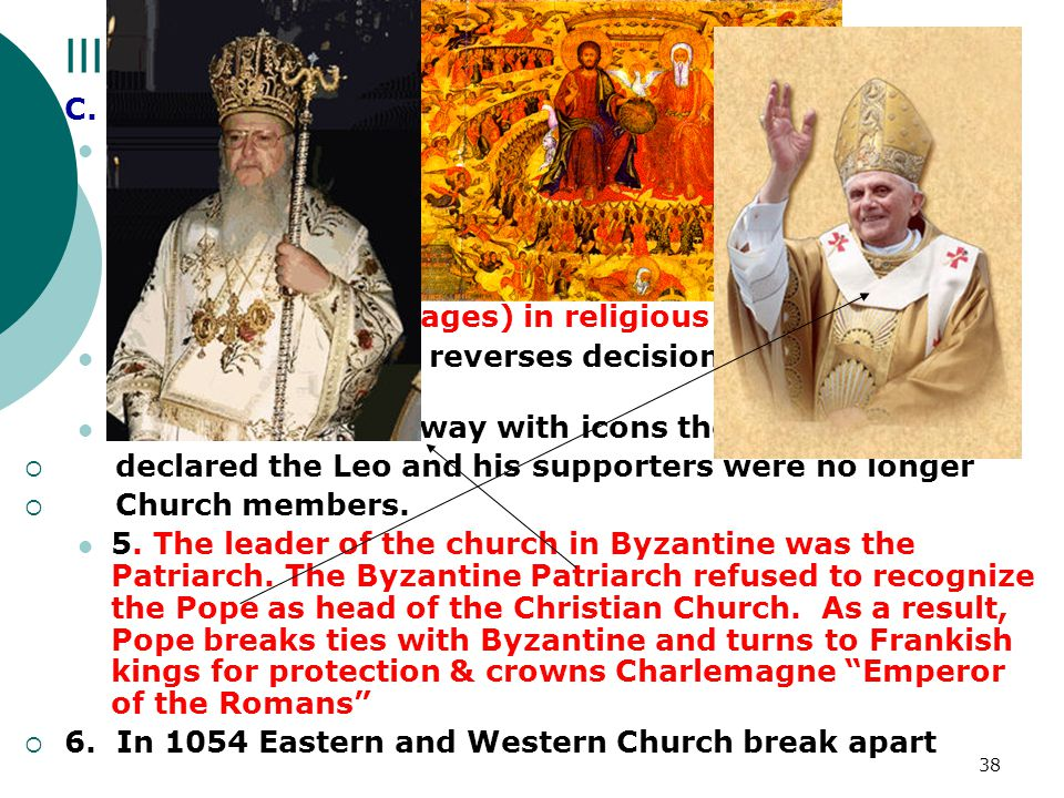 III. Cont. C. Religion important to the Byzantines