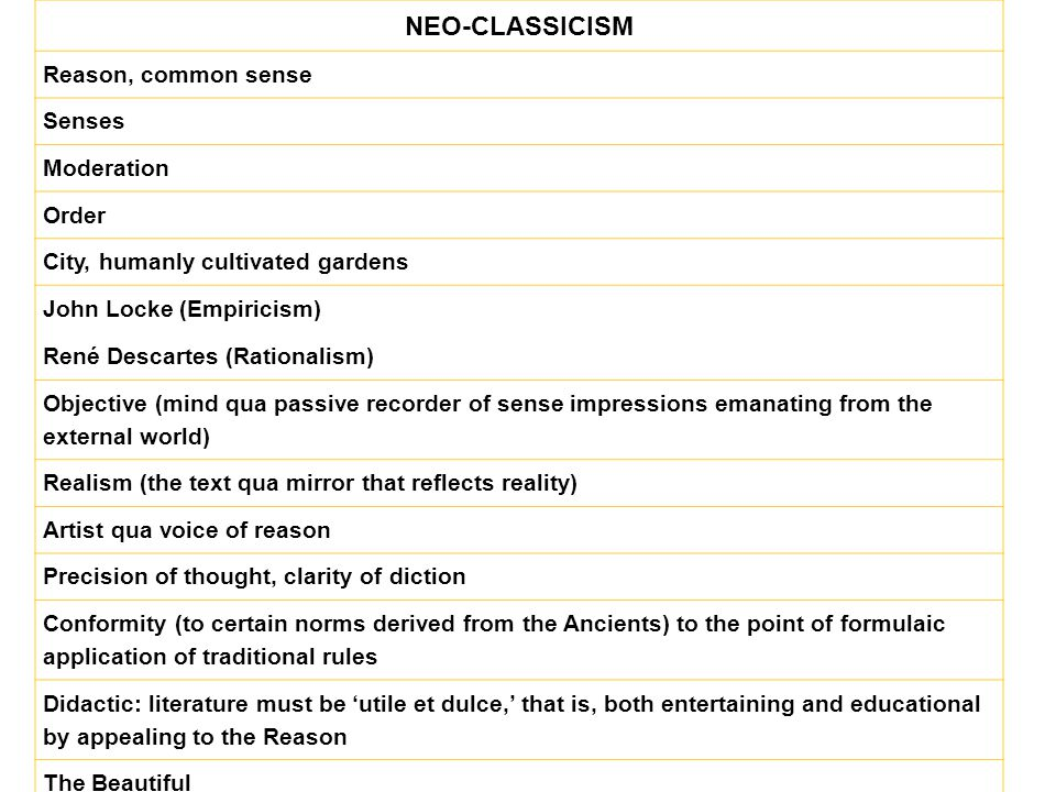 NEO-CLASSICISM Reason, common sense Senses Moderation Order