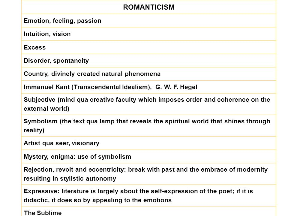 ROMANTICISM Emotion, feeling, passion Intuition, vision Excess