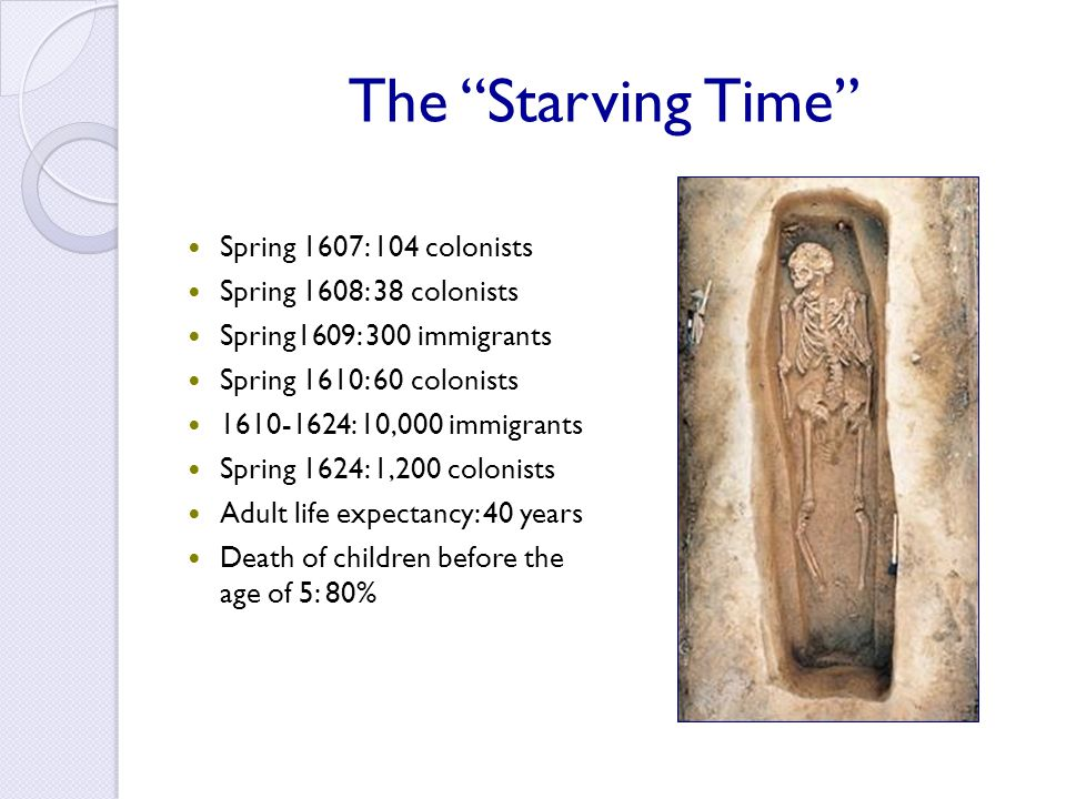 The Starving Time Spring 1607: 104 colonists