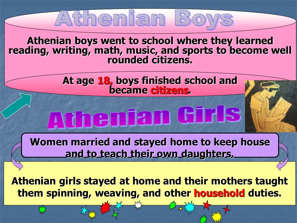 At age 18, boys finished school and became citizens.