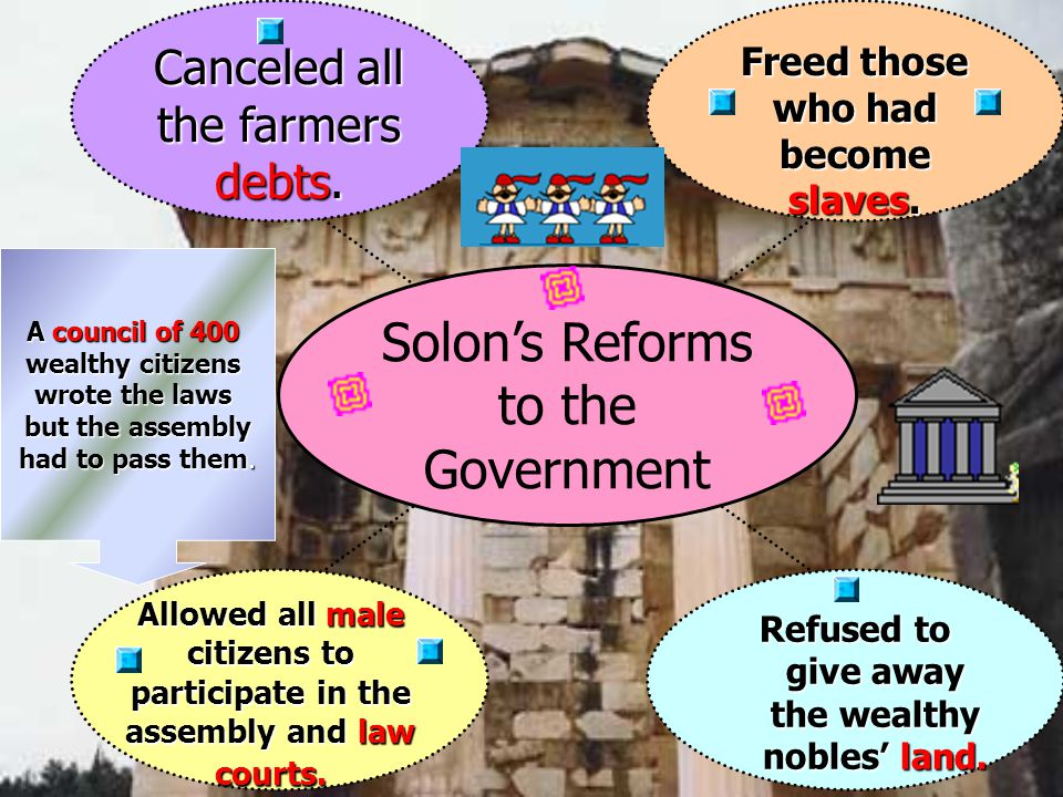 Solon's Reforms to the Government