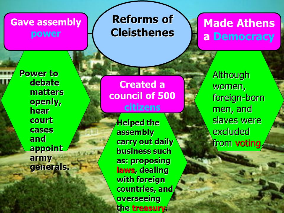 Reforms of Cleisthenes Made Athens a Democracy